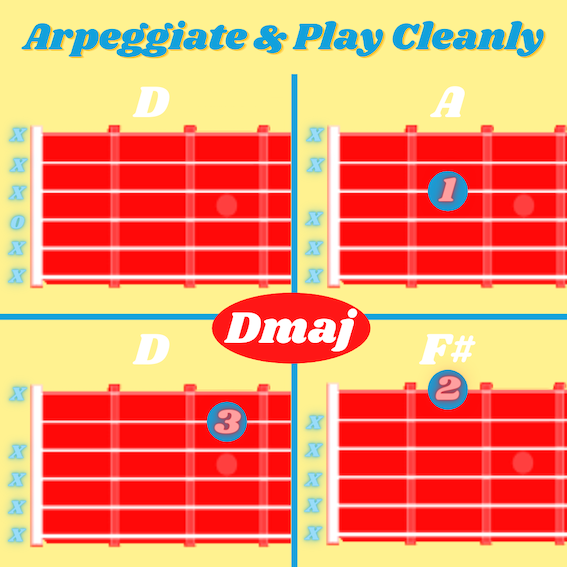 Arpeggiate and play cleanly