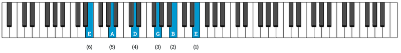 Piano Guitar Tuning